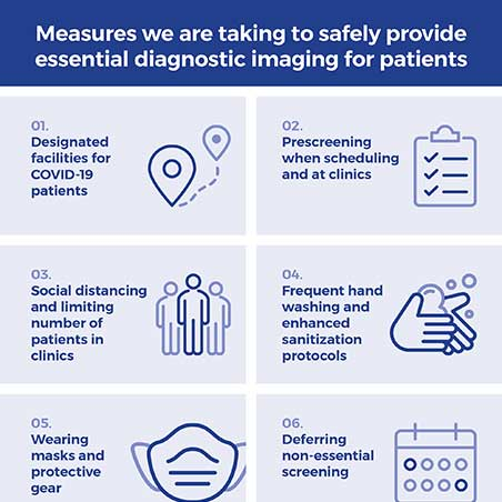 Measures we are taking to safely provide essential diagnostic imaging for patients