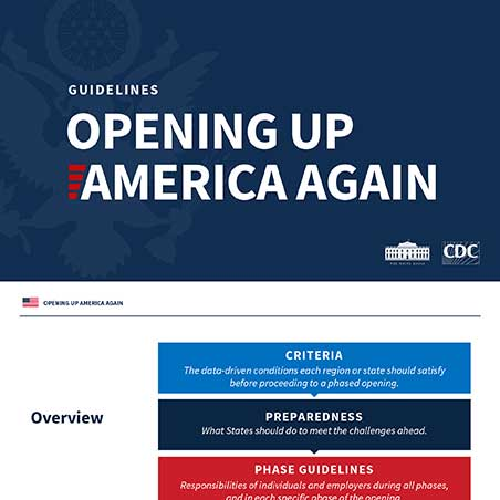 Guidelines – Opening Up America Again